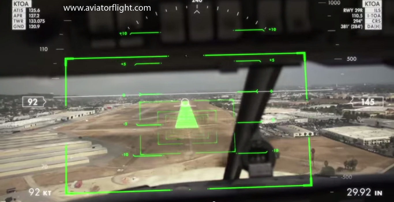 AERO GLASS is the Future of Aerial Navigation