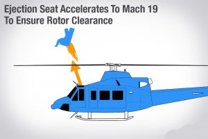 helicopter ejection system